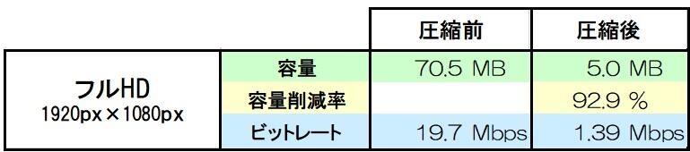 ソシオテック研究所 様 データ.jpg