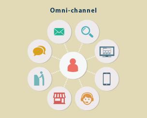 オムニチャネルって何?買い物の方法の変化に対する動きについて