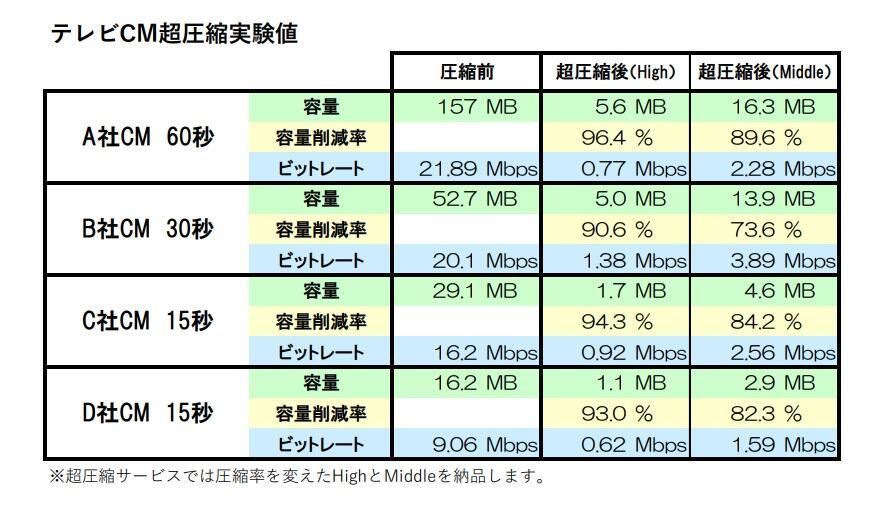 CM実験値.jpg