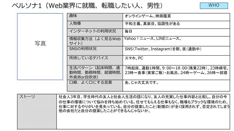 WWWペルソナ分析2